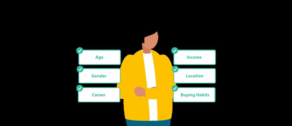 customer persona details