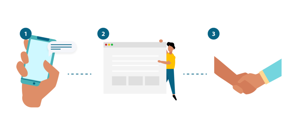 search intent process
